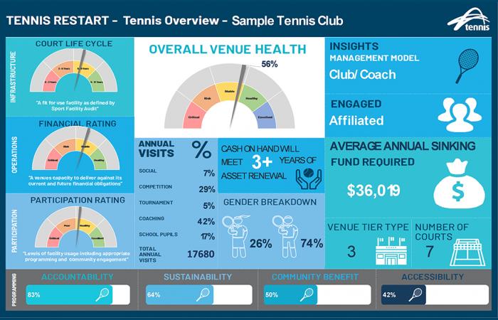 Tennis Restart Tile Image