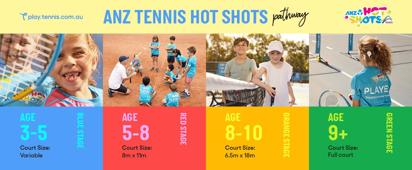 MA-21-037 Tennis NSW Hot Shots pathway _Web_Banner_[1400x580]