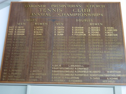 Annual Championships