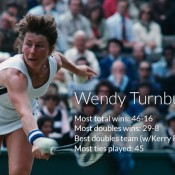 Wendy Turnbull, 1979. GETTY IMAGES