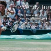 Wendy Turnbull, 1979.
