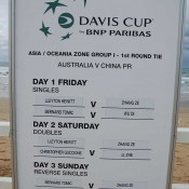 Davis Cup Official Draw board: Tennis Australia