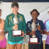 Jaimee Fourlis, Aleksa Cveticanin, Benard Nkomba and Kody Pearson