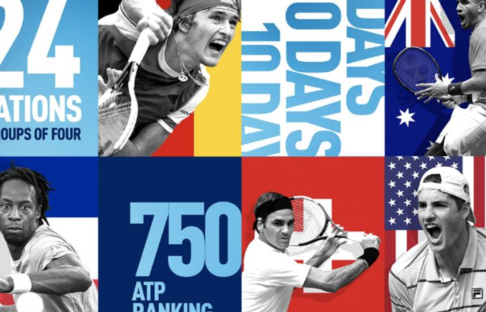 ATP Cup 2020 Official Draw coming soon | 4 September, 2019