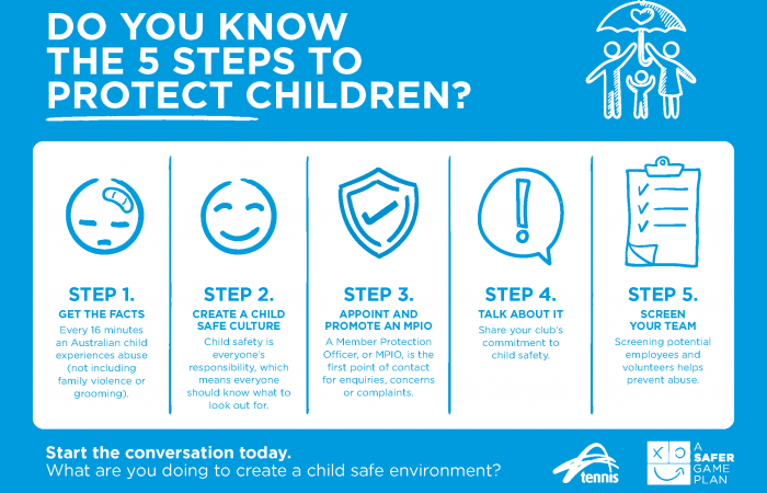 Do you know the 5 steps to protect children